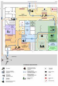 Схема функционирования аэровокзала при обслуживании внутренних рейсов