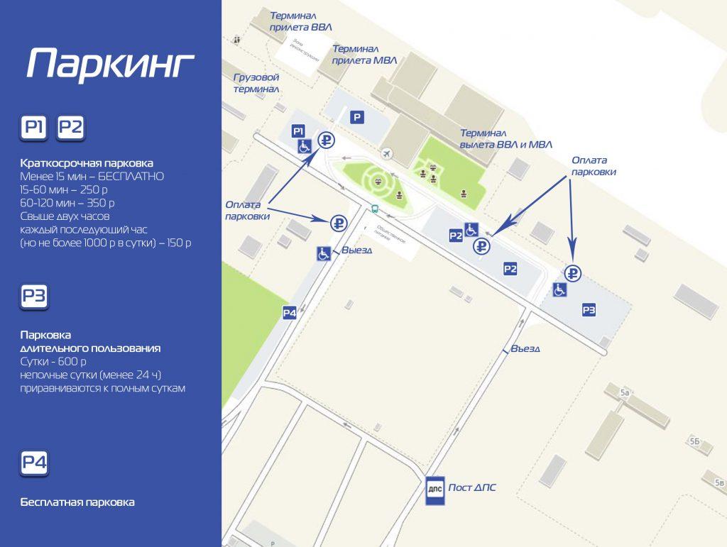 Схема парковки аэропорта Минеральные Воды