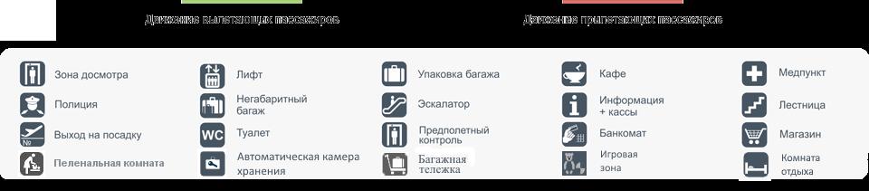 Указатели 1 этажа аэропорта Тюмень (Рощино)