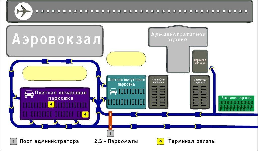 Схема парковки аэропорта Томск